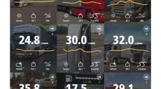 scania_fuel_masters_wyniki